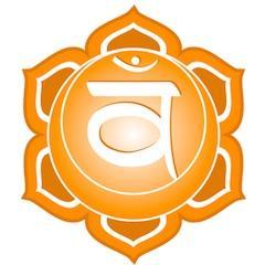 Анахата йога и Кундалини йога для работы с чакрами